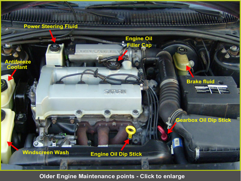 what's included in car maintenance